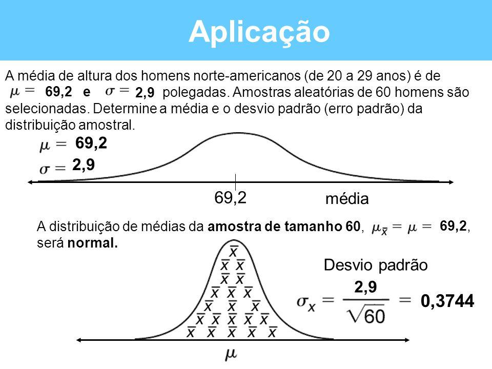 Aplicação A distribuição de médias da amostra de tamanho 60, será normal. A média de altura dos homens norte-americanos (de 20 a 29 anos) é de polegad