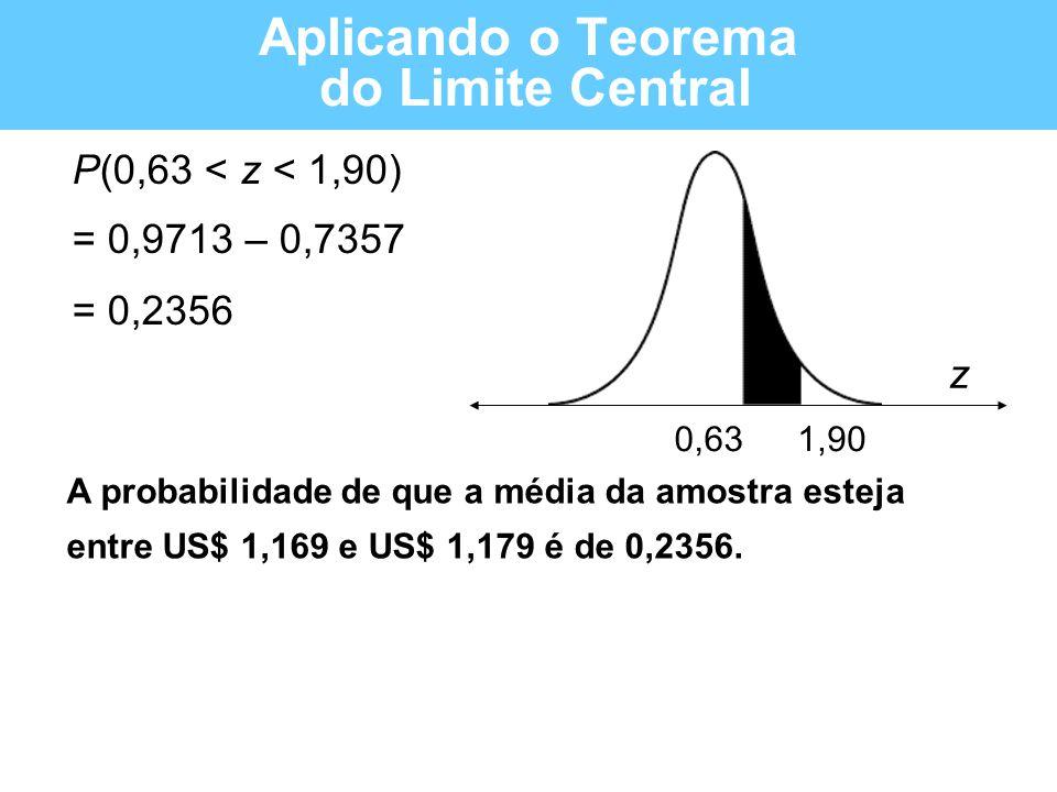 0,631,90 z Aplicando o Teorema do Limite Central P(0,63 < z < 1,90) = 0,9713 – 0,7357 = 0,2356 A probabilidade de que a média da amostra esteja entre