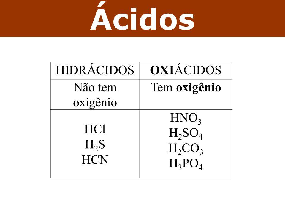 Ácidos HIDRÁCIDOSOXIÁCIDOS Não tem oxigênio Tem oxigênio HCl H 2 S HCN HNO 3 H 2 SO 4 H 2 CO 3 H 3 PO 4