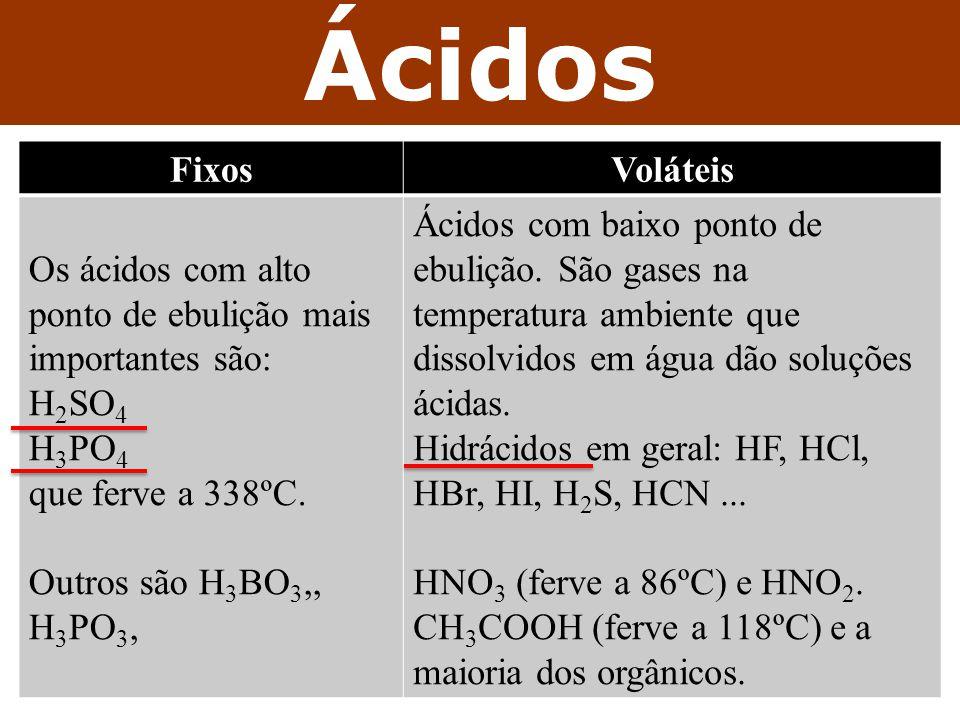 Ácidos FixosVoláteis Os ácidos com alto ponto de ebulição mais importantes são: H 2 SO 4 H 3 PO 4 que ferve a 338ºC.