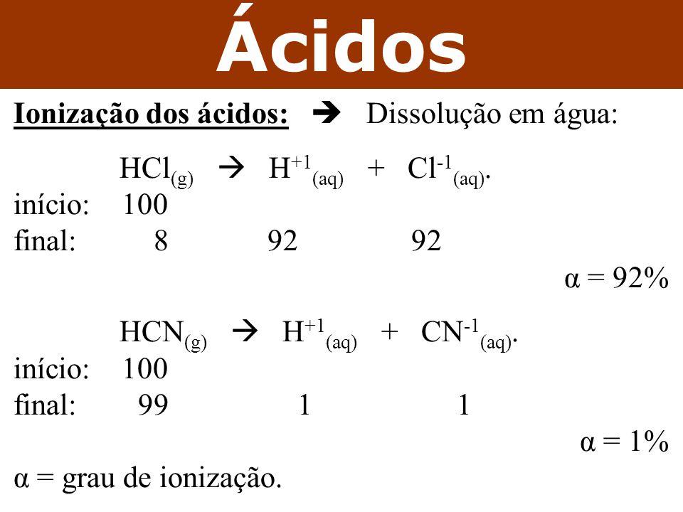 Ácidos Ionização dos ácidos:  Dissolução em água: HCl (g)  H +1 (aq) + Cl -1 (aq).