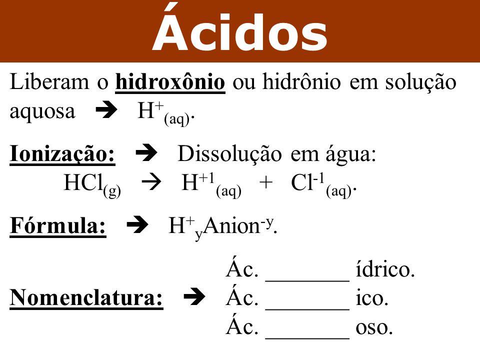 Ácidos Liberam o hidroxônio ou hidrônio em solução aquosa  H + (aq).