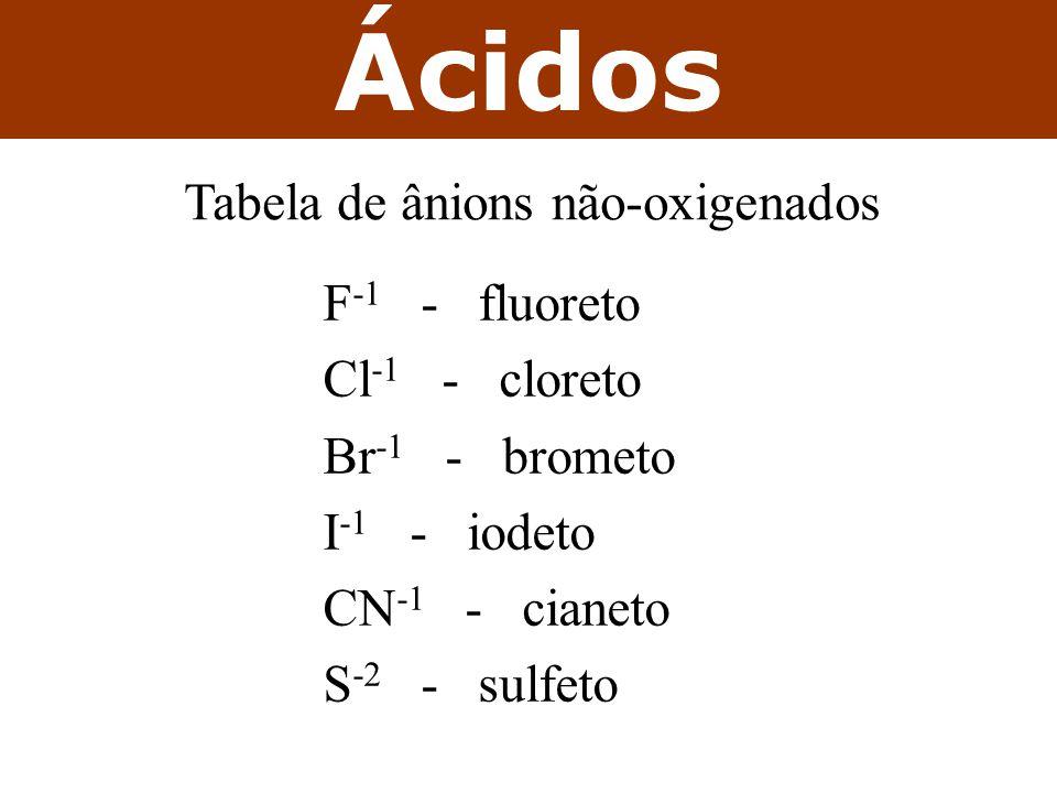 F -1 - fluoreto Cl -1 - cloreto Br -1 - brometo I -1 - iodeto CN -1 - cianeto S -2 - sulfeto Ácidos Tabela de ânions não-oxigenados