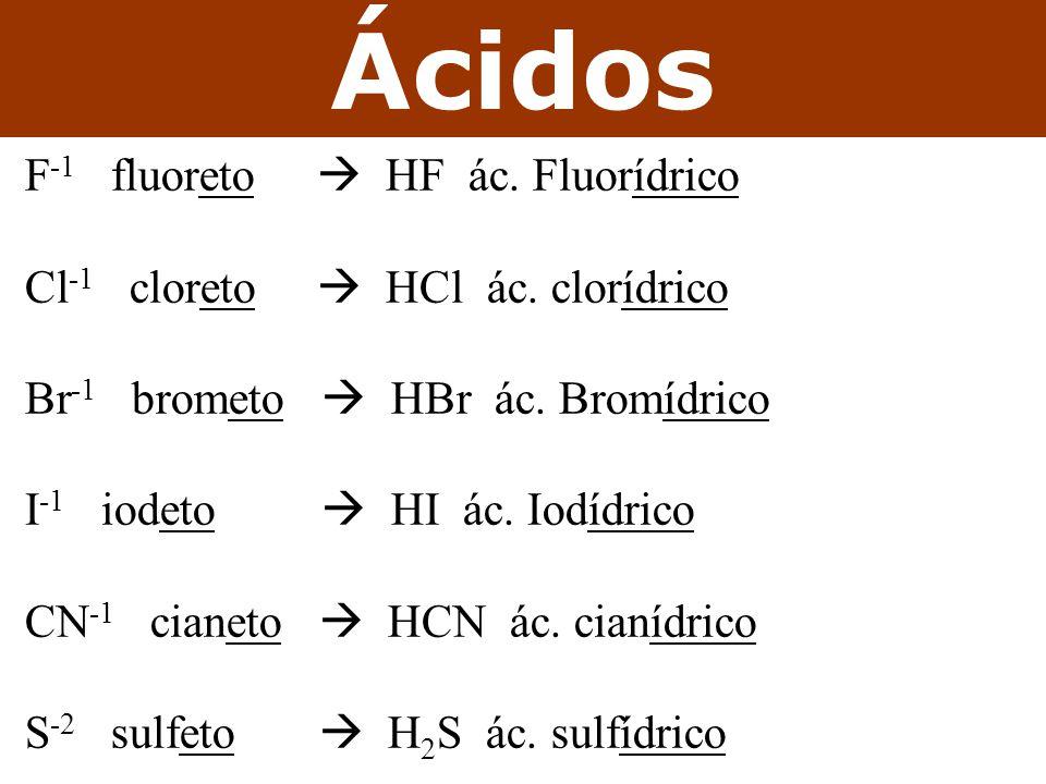 F -1 fluoreto  HF ác.Fluorídrico Cl -1 cloreto  HCl ác.