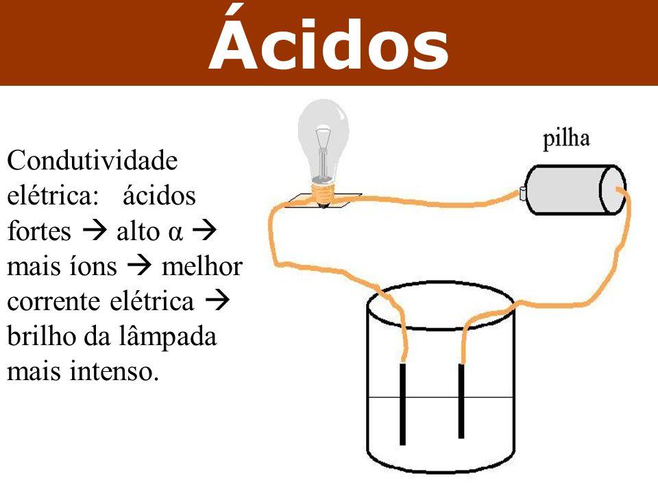 Ácidos Condutividade elétrica: ácidos fortes  alto α  mais íons  melhor corrente elétrica  brilho da lâmpada mais intenso.