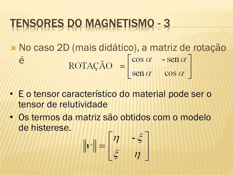  No caso 2D (mais didático), a matriz de rotação é • E o tensor característico do material pode ser o tensor de relutividade • Os termos da matriz sã