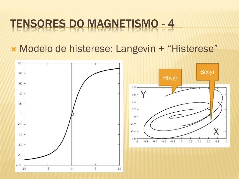 """ Modelo de histerese: Langevin + """"Histerese"""" Y X H(x,y) B(x,y)"""