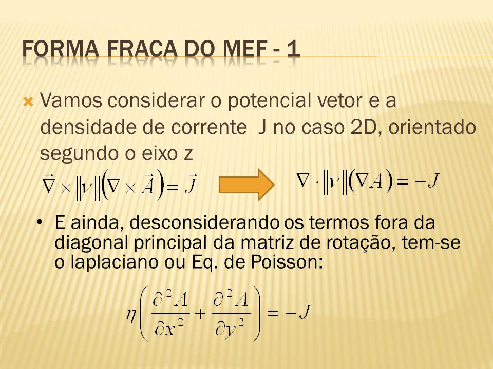  Vamos considerar o potencial vetor e a densidade de corrente J no caso 2D, orientado segundo o eixo z • E ainda, desconsiderando os termos fora da d