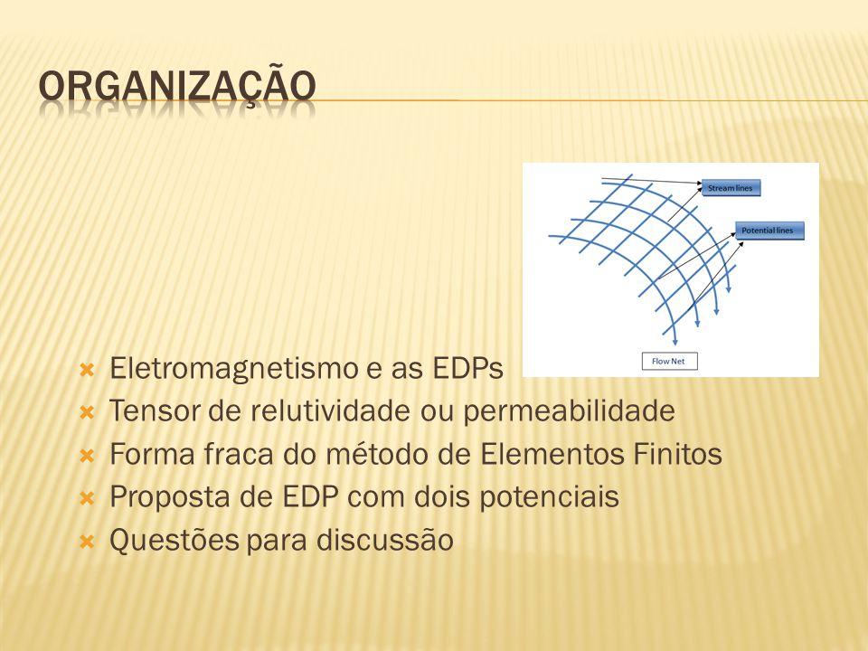  Eletromagnetismo e as EDPs  Tensor de relutividade ou permeabilidade  Forma fraca do método de Elementos Finitos  Proposta de EDP com dois potenc