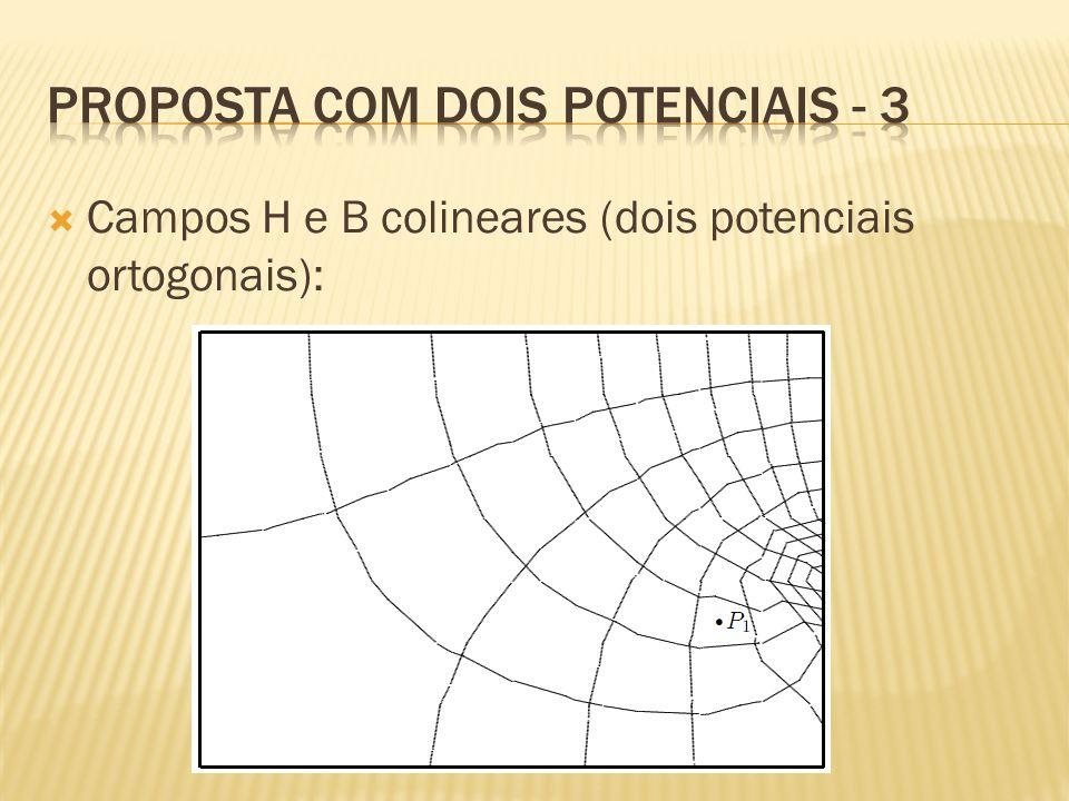  Campos H e B colineares (dois potenciais ortogonais):
