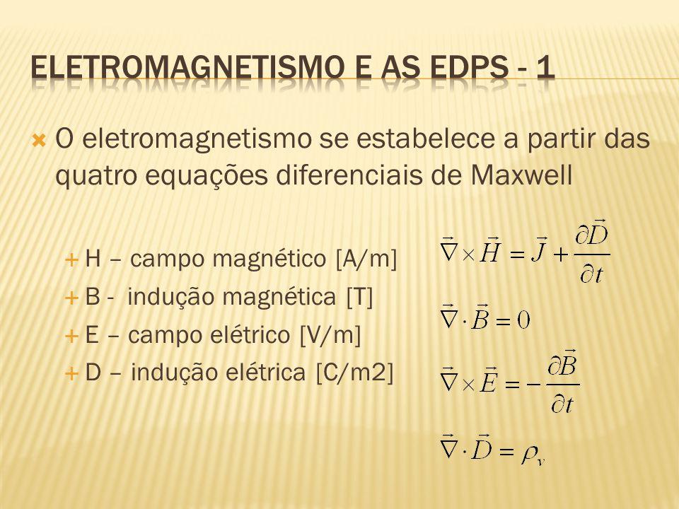  O eletromagnetismo se estabelece a partir das quatro equações diferenciais de Maxwell  H – campo magnético [A/m]  B - indução magnética [T]  E –