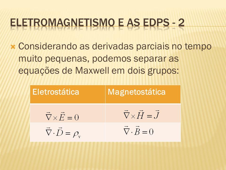EletrostáticaMagnetostática  Considerando as derivadas parciais no tempo muito pequenas, podemos separar as equações de Maxwell em dois grupos: