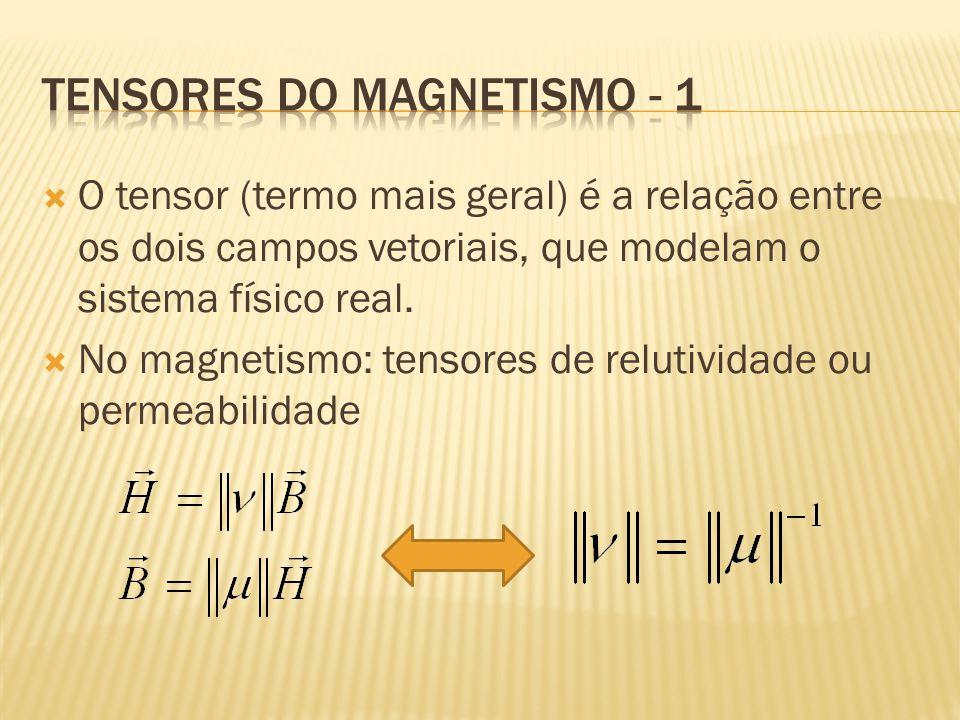  O tensor (termo mais geral) é a relação entre os dois campos vetoriais, que modelam o sistema físico real.  No magnetismo: tensores de relutividade