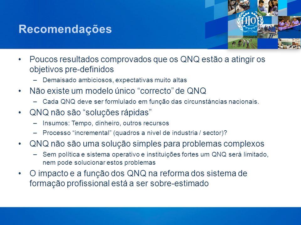 Recomendações •Poucos resultados comprovados que os QNQ estão a atingir os objetivos pre-definidos –Demaisado ambiciosos, expectativas muito altas •Nã