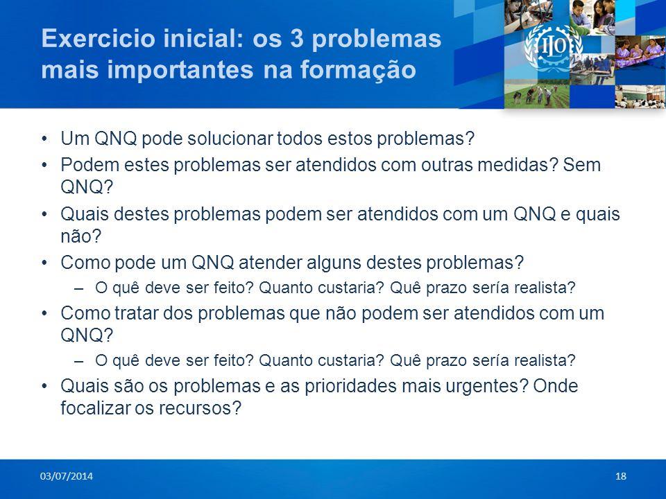 Exercicio inicial: os 3 problemas mais importantes na formação •Um QNQ pode solucionar todos estos problemas? •Podem estes problemas ser atendidos com