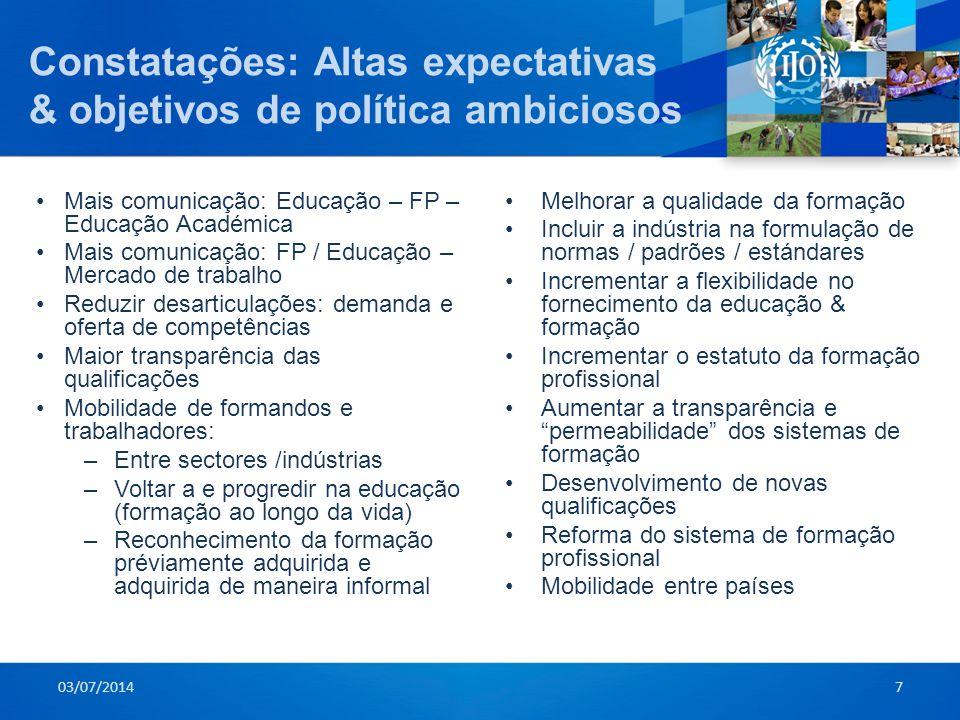 Constatações: Altas expectativas & objetivos de política ambiciosos •Mais comunicação: Educação – FP – Educação Académica •Mais comunicação: FP / Educ