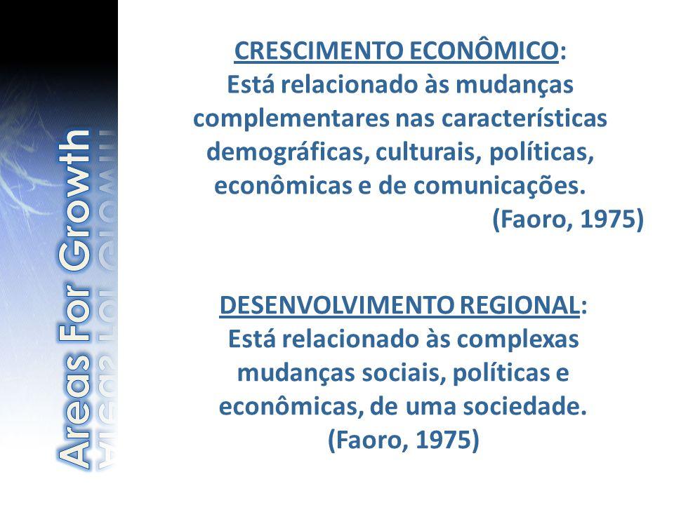 CRESCIMENTO ECONÔMICO: Está relacionado às mudanças complementares nas características demográficas, culturais, políticas, econômicas e de comunicaçõe