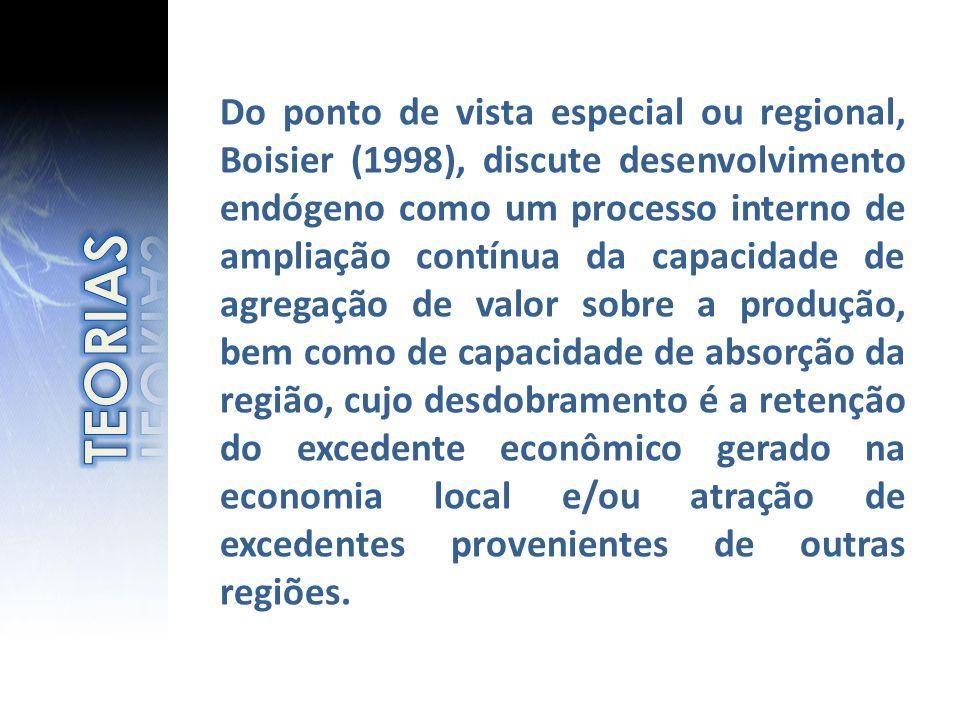 Do ponto de vista especial ou regional, Boisier (1998), discute desenvolvimento endógeno como um processo interno de ampliação contínua da capacidade