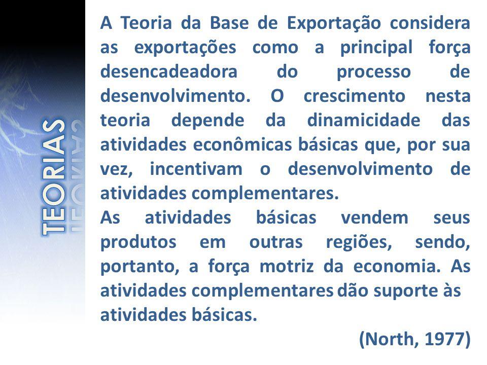 A Teoria da Base de Exportação considera as exportações como a principal força desencadeadora do processo de desenvolvimento. O crescimento nesta teor
