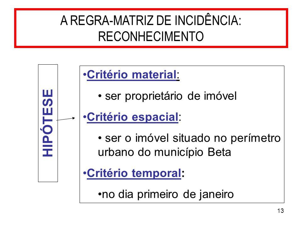 13 A REGRA-MATRIZ DE INCIDÊNCIA: RECONHECIMENTO •Critério material: • ser proprietário de imóvel •Critério espacial: • ser o imóvel situado no perímet