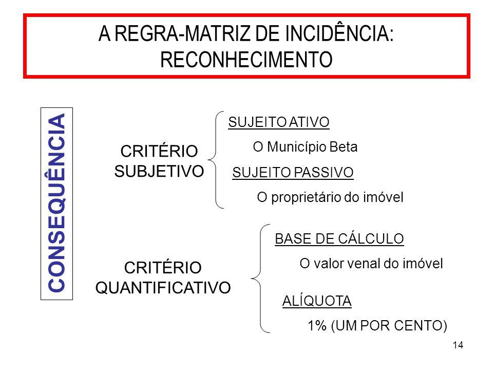 14 A REGRA-MATRIZ DE INCIDÊNCIA: RECONHECIMENTO CONSEQUÊNCIA CRITÉRIO SUBJETIVO SUJEITO ATIVO O Município Beta SUJEITO PASSIVO O proprietário do imóve