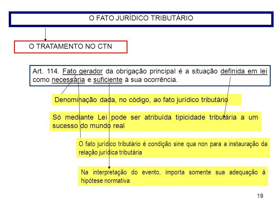 19 O FATO JURÍDICO TRIBUTÁRIO O TRATAMENTO NO CTN Art. 114. Fato gerador da obrigação principal é a situação definida em lei como necessária e suficie