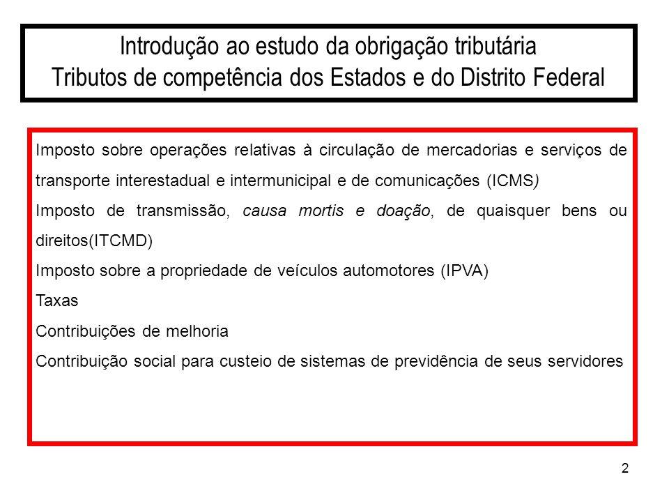 2 Introdução ao estudo da obrigação tributária Tributos de competência dos Estados e do Distrito Federal Imposto sobre operações relativas à circulaçã