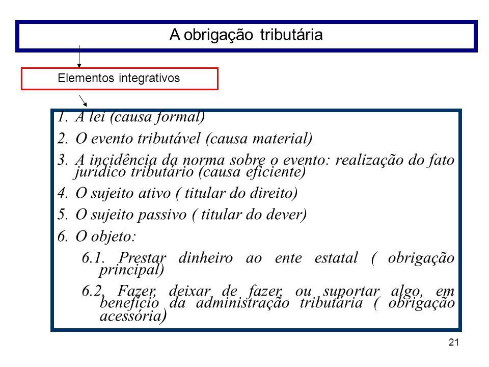 21 A obrigação tributária Elementos integrativos 1.A lei (causa formal) 2.O evento tributável (causa material) 3.A incidência da norma sobre o evento: