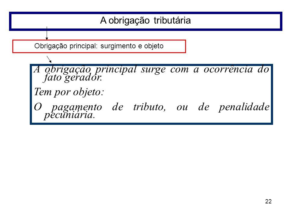 22 A obrigação tributária Obrigação principal: surgimento e objeto A obrigação principal surge com a ocorrência do fato gerador. Tem por objeto: O pag