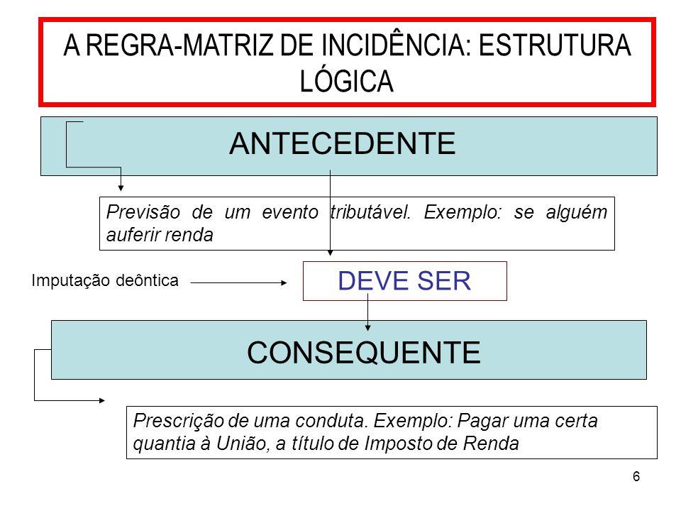 6 A REGRA-MATRIZ DE INCIDÊNCIA: ESTRUTURA LÓGICA ANTECEDENTE Previsão de um evento tributável. Exemplo: se alguém auferir renda CONSEQUENTE Prescrição
