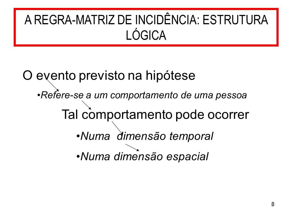 9 A REGRA-MATRIZ DE INCIDÊNCIA: ESTRUTURA LÓGICA A HIPÓTESE CRITÉRIO MATERIAL CRITÉRIO TEMPORAL CRITÉRIO ESPACIAL TIPICIDADE DO COMPORTAMENTO DO SUJEITO OBRIGADO PONTO DE MANIFESTAÇÃO DO EVENTO NO ESPAÇO DE DIMENSÃO ÚNICA LUGAR DE OCORRÊNCIA
