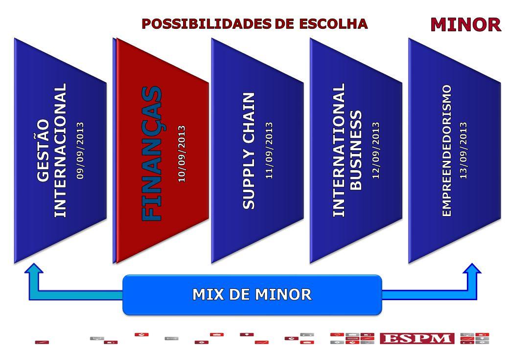 •Mudança de Minor: Após inscrição aluno resolve mudar de opção.