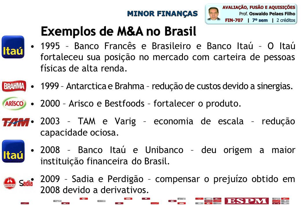 •1995 – Banco Francês e Brasileiro e Banco Itaú – O Itaú fortaleceu sua posição no mercado com carteira de pessoas físicas de alta renda. •1999 – Anta