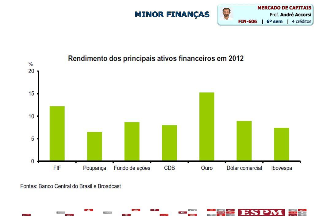 Fonte: Boletim ANBIMA – Associação Brasileira das Entidades dos Mercados Financeiros e de Capitais Em 2012 houve o envolvimento de 519 profissionais nos processos de M & A no Brasil.