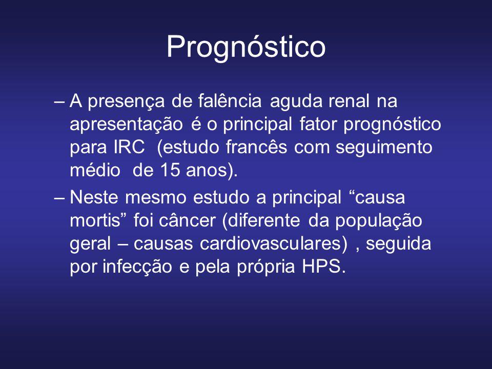 Prognóstico –A presença de falência aguda renal na apresentação é o principal fator prognóstico para IRC (estudo francês com seguimento médio de 15 anos).