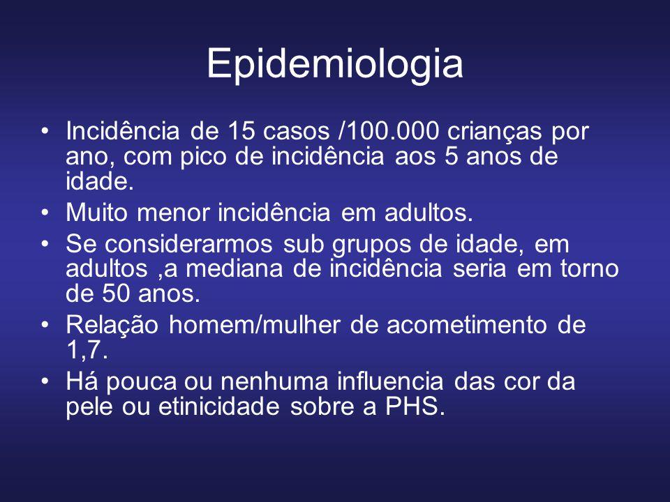 Epidemiologia •Incidência de 15 casos /100.000 crianças por ano, com pico de incidência aos 5 anos de idade.