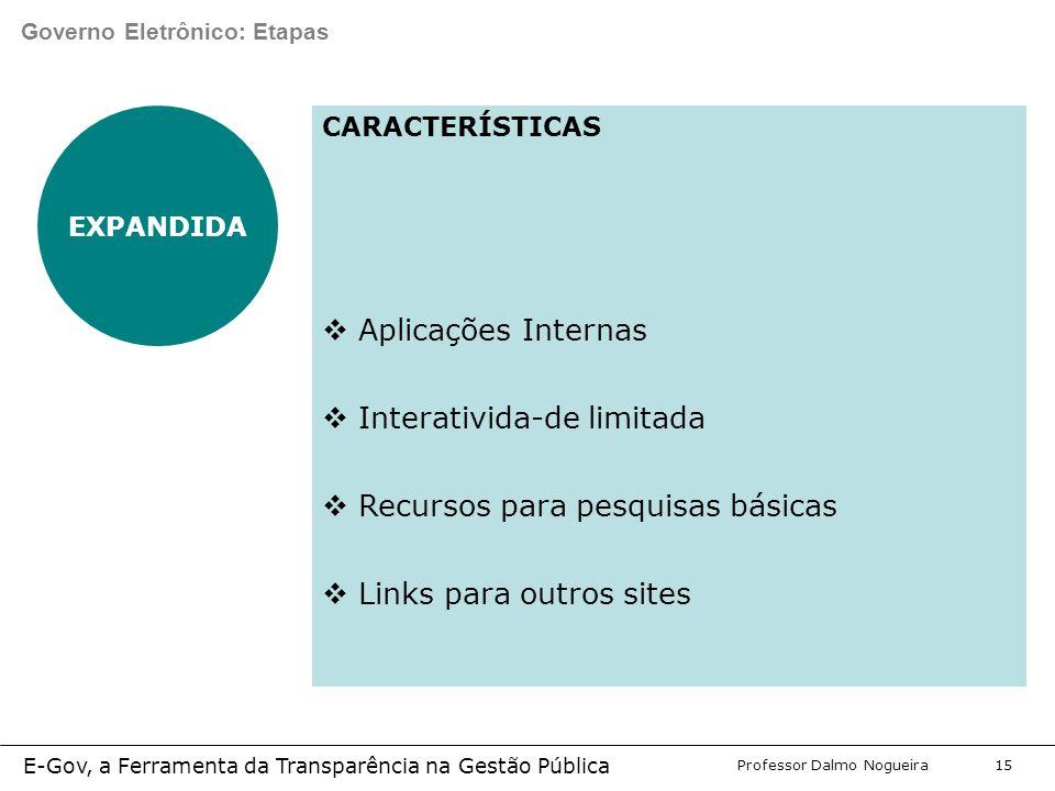Programa de Desenvolvimento Gerencial Professor Dalmo Nogueira E-Gov, a Ferramenta da Transparência na Gestão Pública 15 Governo Eletrônico: Etapas EXPANDIDA CARACTERÍSTICAS  Aplicações Internas  Interativida-de limitada  Recursos para pesquisas básicas  Links para outros sites