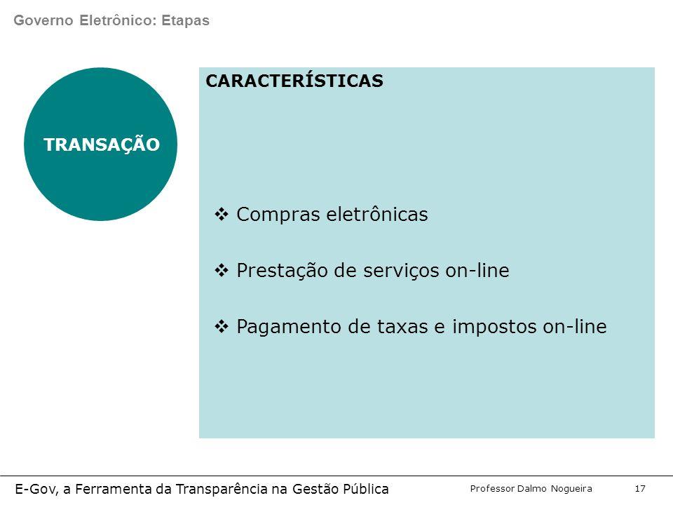 Programa de Desenvolvimento Gerencial Professor Dalmo Nogueira E-Gov, a Ferramenta da Transparência na Gestão Pública 17 Governo Eletrônico: Etapas TRANSAÇÃO CARACTERÍSTICAS  Compras eletrônicas  Prestação de serviços on-line  Pagamento de taxas e impostos on-line
