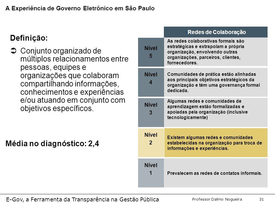 Programa de Desenvolvimento Gerencial Professor Dalmo Nogueira E-Gov, a Ferramenta da Transparência na Gestão Pública 31 Nível 5 As redes colaborativas formais são estratégicas e extrapolam a própria organização, envolvendo outras organizações, parceiros, clientes, fornecedores.