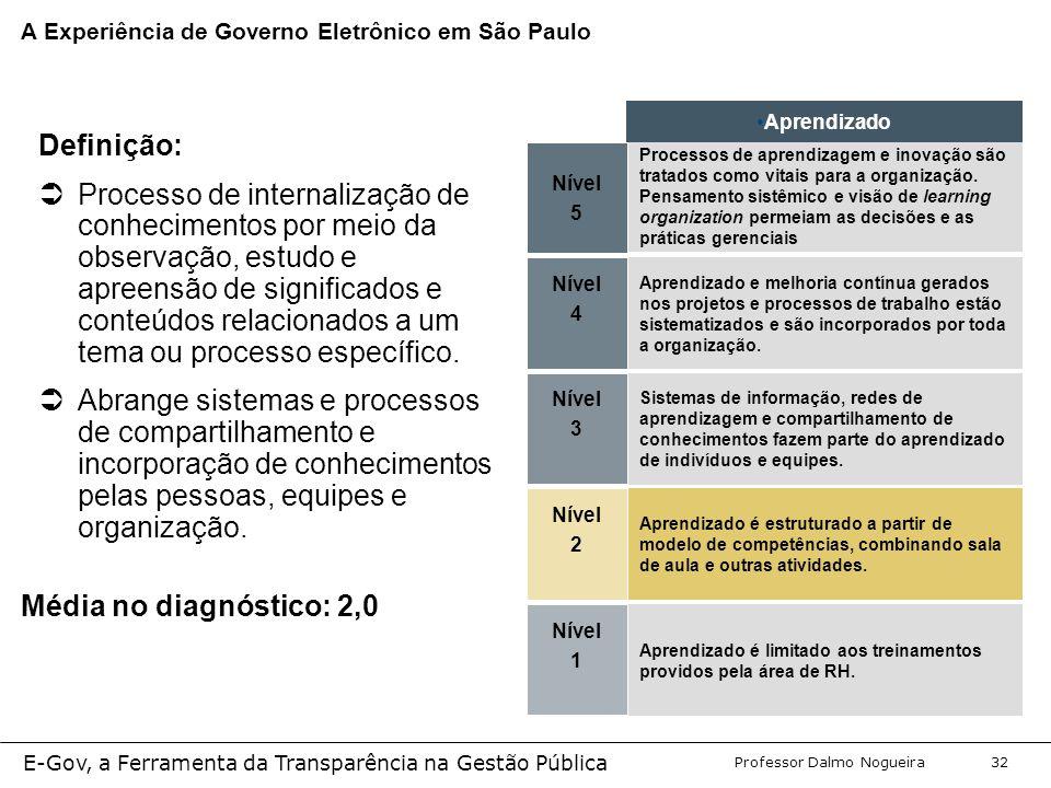 Programa de Desenvolvimento Gerencial Professor Dalmo Nogueira E-Gov, a Ferramenta da Transparência na Gestão Pública 32 Nível 5 Processos de aprendizagem e inovação são tratados como vitais para a organização.