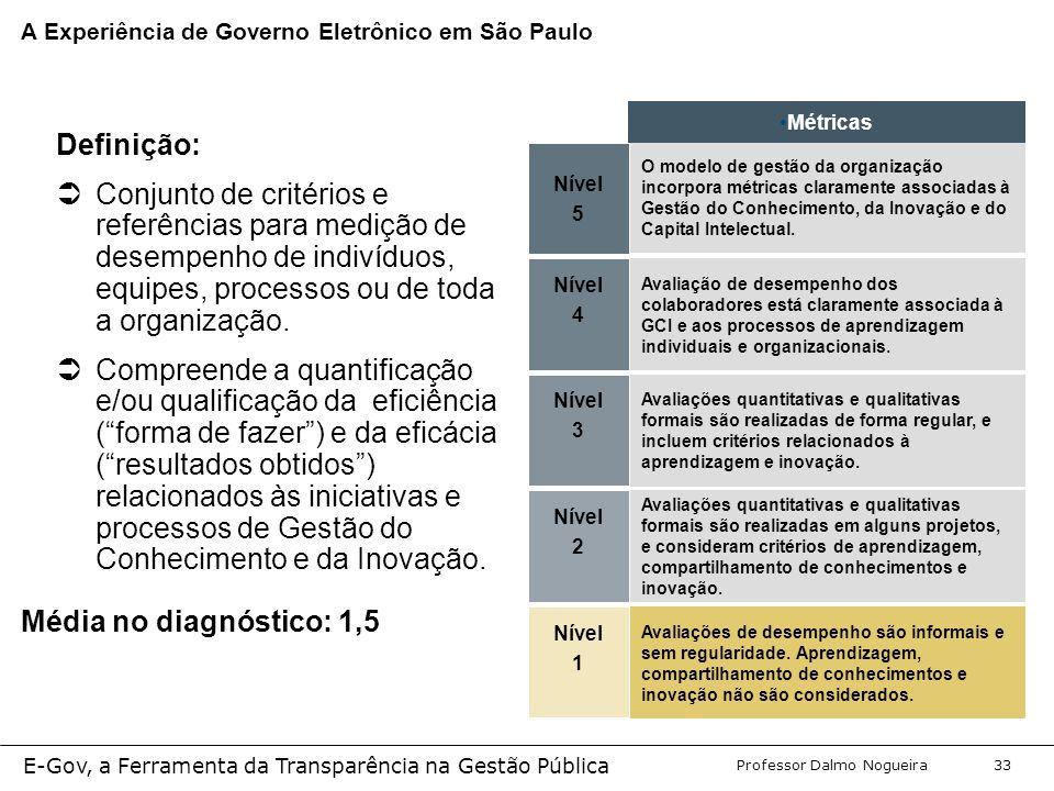 Programa de Desenvolvimento Gerencial Professor Dalmo Nogueira E-Gov, a Ferramenta da Transparência na Gestão Pública 33 Nível 5 O modelo de gestão da organização incorpora métricas claramente associadas à Gestão do Conhecimento, da Inovação e do Capital Intelectual.