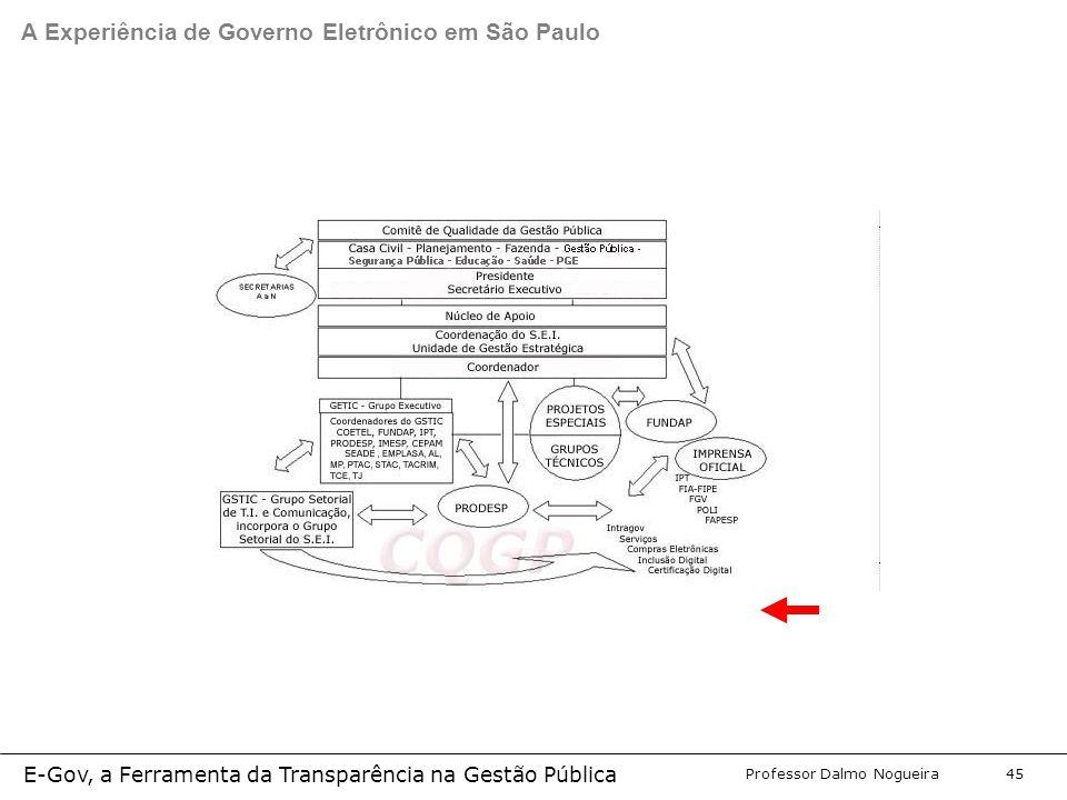 Programa de Desenvolvimento Gerencial Professor Dalmo Nogueira E-Gov, a Ferramenta da Transparência na Gestão Pública 45 A Experiência de Governo Eletrônico em São Paulo