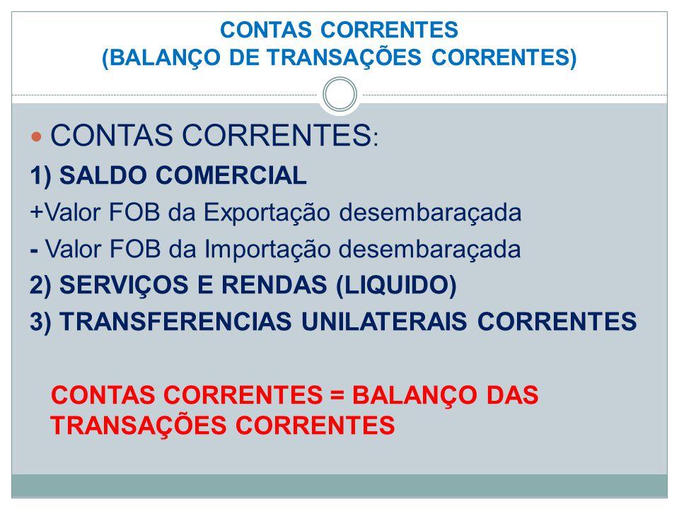 CONTAS CORRENTES (BALANÇO DE TRANSAÇÕES CORRENTES)  CONTAS CORRENTES : 1) SALDO COMERCIAL +Valor FOB da Exportação desembaraçada - Valor FOB da Impor