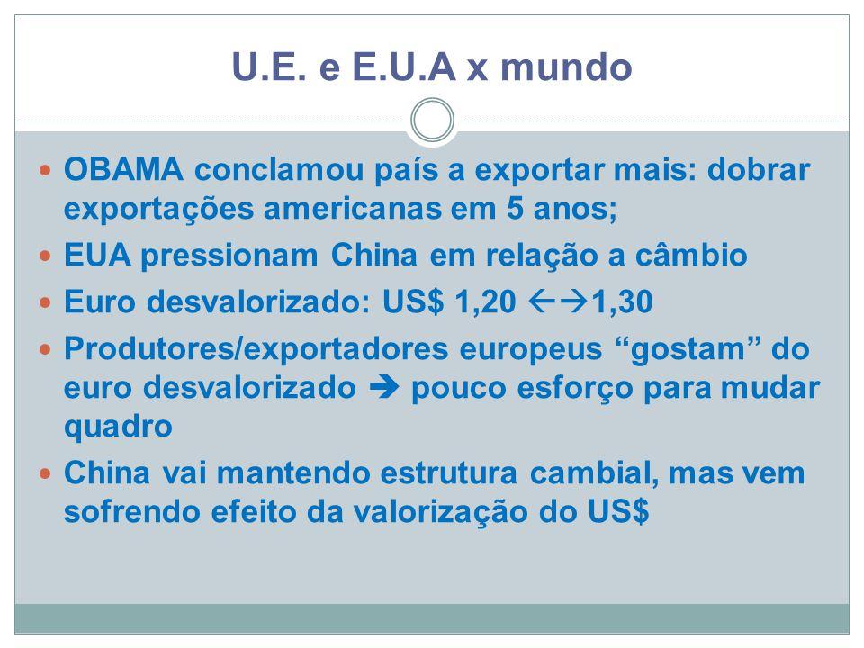 U.E. e E.U.A x mundo  OBAMA conclamou país a exportar mais: dobrar exportações americanas em 5 anos;  EUA pressionam China em relação a câmbio  Eur