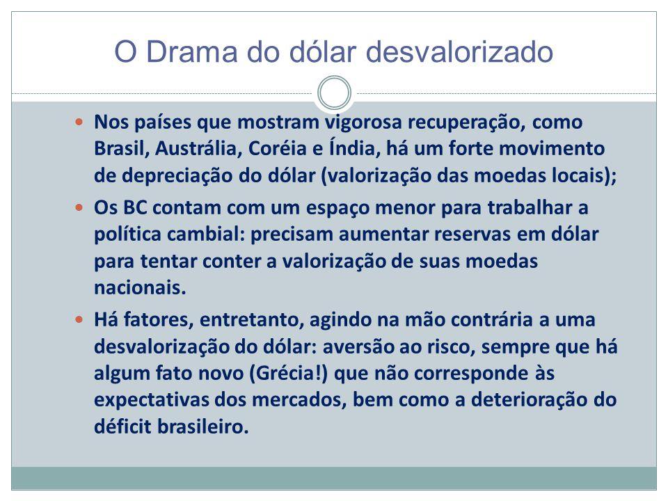 O Drama do dólar desvalorizado  Nos países que mostram vigorosa recuperação, como Brasil, Austrália, Coréia e Índia, há um forte movimento de depreci