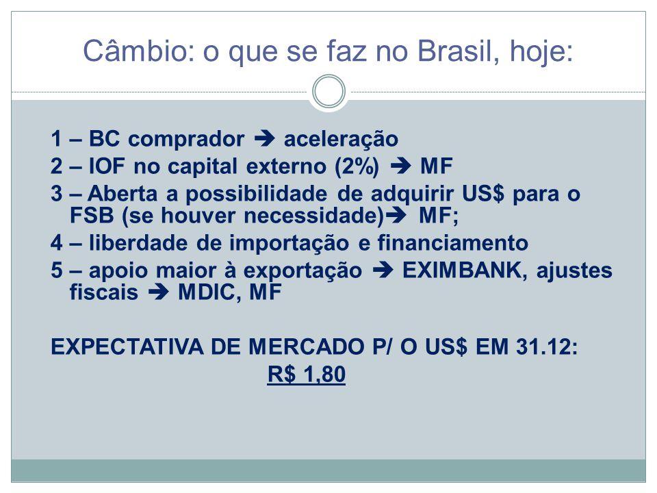 Câmbio: o que se faz no Brasil, hoje: 1 – BC comprador  aceleração 2 – IOF no capital externo (2%)  MF 3 – Aberta a possibilidade de adquirir US$ pa