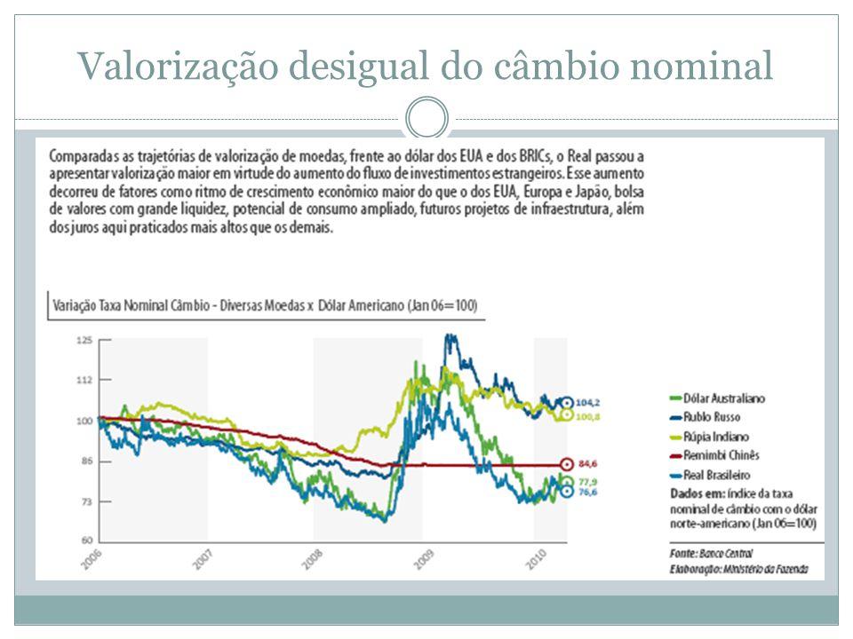 Valorização desigual do câmbio nominal
