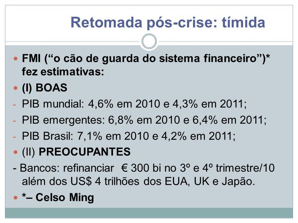"""Retomada pós-crise: tímida  FMI (""""o cão de guarda do sistema financeiro"""")* fez estimativas:  (I) BOAS - PIB mundial: 4,6% em 2010 e 4,3% em 2011; -"""