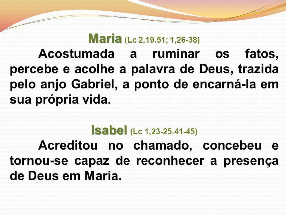 Maria Maria (Lc 2,19.51; 1,26-38) Acostumada a ruminar os fatos, percebe e acolhe a palavra de Deus, trazida pelo anjo Gabriel, a ponto de encarná-la em sua própria vida.