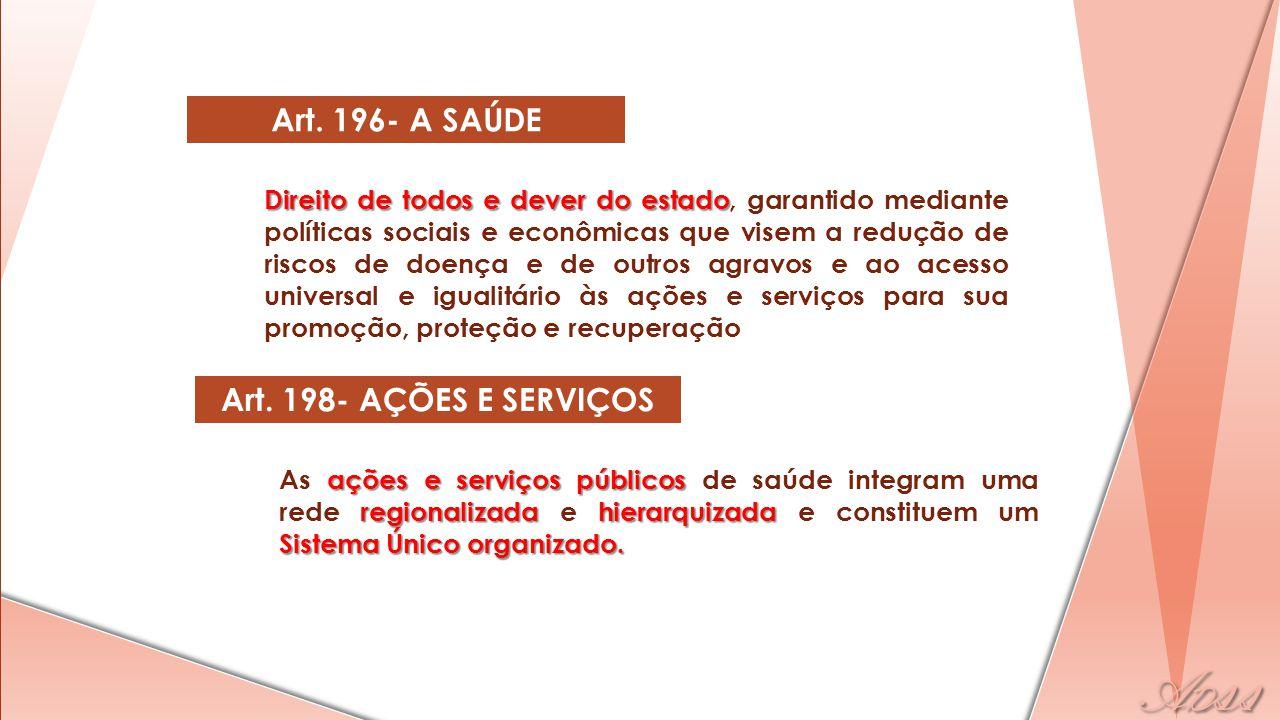 Art. 196- A SAÚDE Direito de todos e dever do estado Direito de todos e dever do estado, garantido mediante políticas sociais e econômicas que visem a